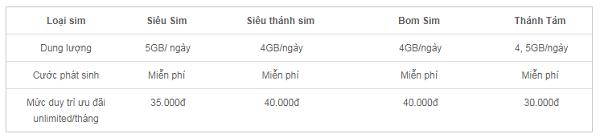 goi-unlimited-cua-vietnamobile-2